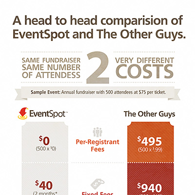 Eventspot Infographic Design